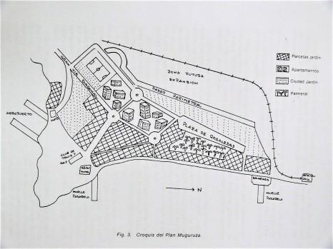 plano plan muguruza playa san juan alicante (3)