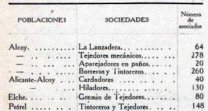 vida-socialista-30-01-1915_industria-textil-alicante_